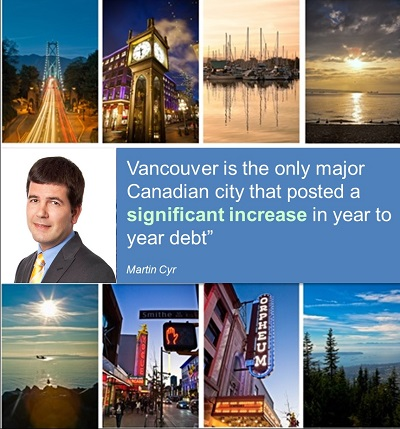 Dealing With Record Consumer Debt Levels – Vancouver Consumer Proposals and Bankruptcies